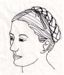 dressing the head